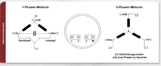 Wunderbar Elektromotor Anschlüsse 3 Phasen Ideen - Elektrische ...